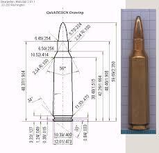 22 250 remington