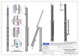 masts antenna