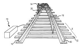 railroad track dimensions