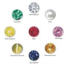 gemstones pictures