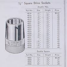 sockets tool