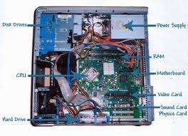 components in a computer