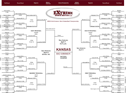 ncaa 2009 march madness brackets