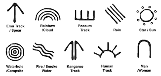 commonly used symbols