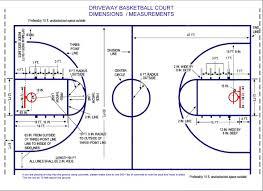 printable basketball courts