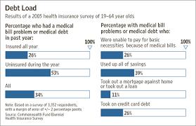 hospital bill format
