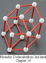 geometric ideas