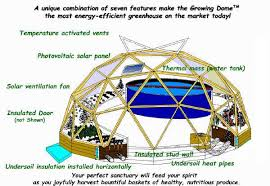 design greenhouse