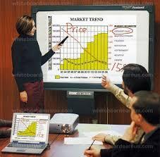 copy board
