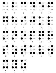 braille numbers