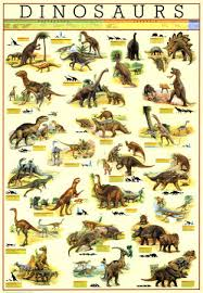 all the dinosaurs in the world