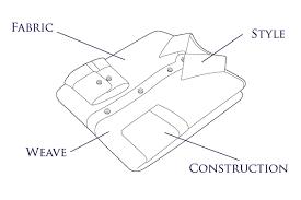shirt construction