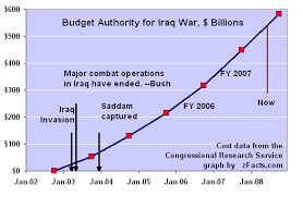 iraq war picture