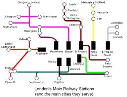 railway map england