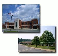 schools pictures