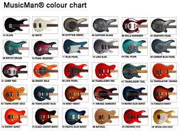 musicman bass guitars