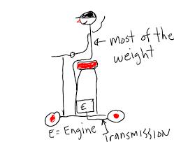 motorized barstools