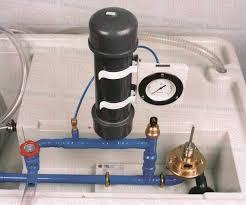 hydraulic ramp pump