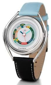 images watches