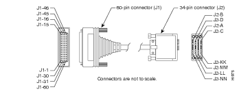 dce dte cable