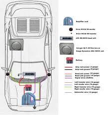 car stereo wiring diagram