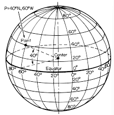 longitudes and latitudes