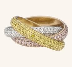 cartier ring price