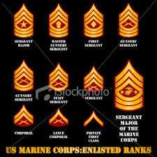 rank marines