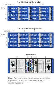 rack module