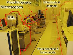 photolithography machine