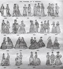 clothing of the 1800