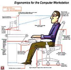 ergonomic workstation design