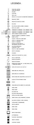 simboli elettrici