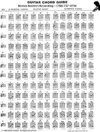 guitar choir