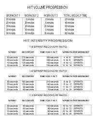 bench press workout chart