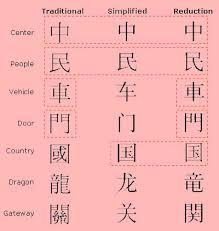 chinese writing translations