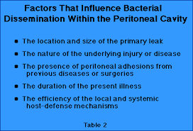 gastrointestinal microflora