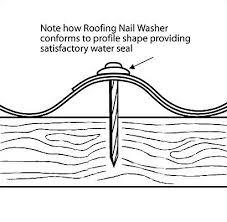roof screws