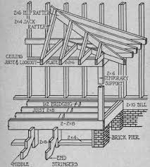 hip roof porch