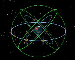 compass satellite