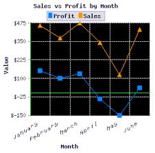 line graph images