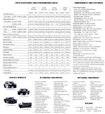 hummer specifications