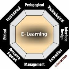 e learning images