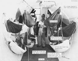 nuclear bomb shelters