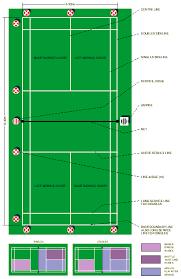 backhand grip badminton
