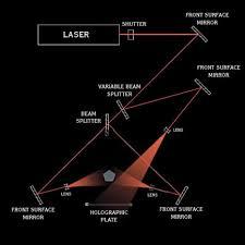 laser transmission