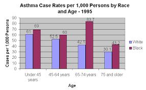national health care statistics