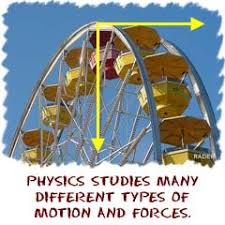 motion forces
