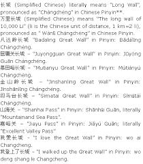 ancient chinese alphabet