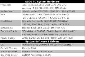 gaming pc configuration